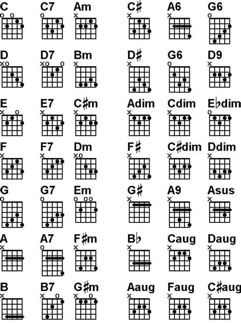 banjo chord tabs   Banjo chords, Banjo, Banjo lessons