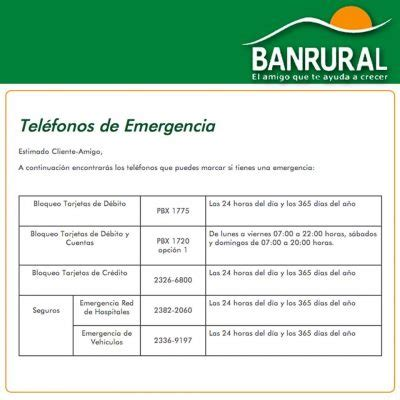 Banrural Interamericas