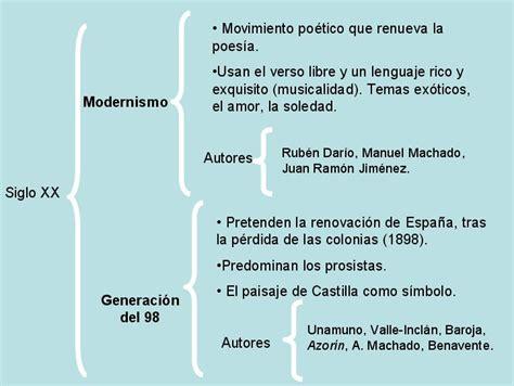 BARATARIA: GENERACIÓN DEL 98