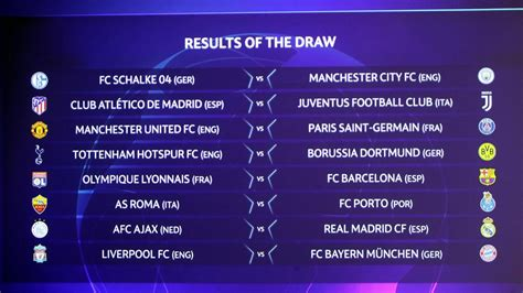 Barcelona and Manchester City march on: Uefa Champions ...