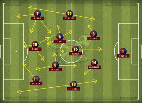 Barcelona TIKI TAKA Guardiola philosophy 2009   2012 style ...