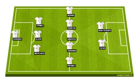 Barcelona vs Sevilla Preview: Probable Lineups, Prediction ...