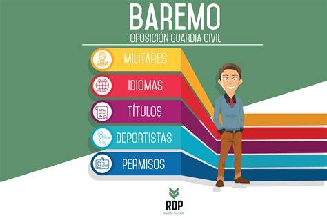 Baremo y méritos. Oposición Guardia Civil   El Rincón del ...