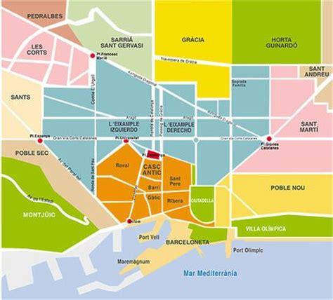 Barrios de Barcelona | Dar direcciones | Pinterest ...