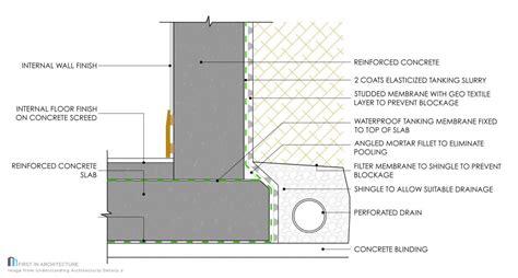 Basement Construction Details   three types of basement ...