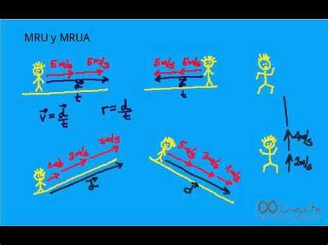 Bases MRU y MRUA   YouTube