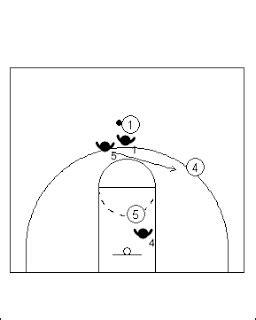 Basketmaníaco: 8 formas diferentes de defender el bloqueo ...
