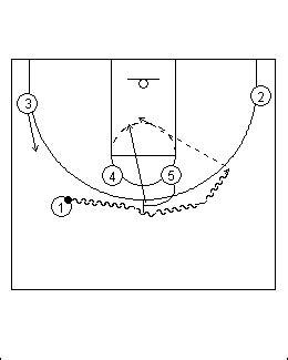 Basketmaníaco: Baloncesto para todos. Hoy: los bloqueos