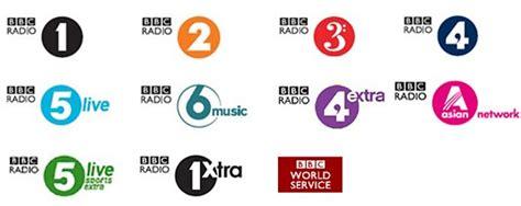 BBC   Digital Radio   Help Receiving TV and Radio