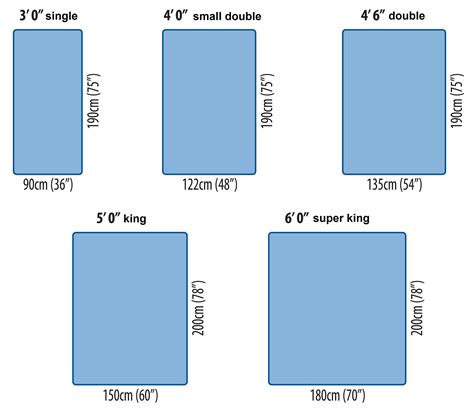 Bed Sizes are Confusing! | King size bed dimensions, King ...