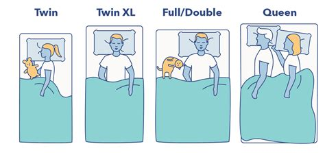 Bed Sizes   Exact Dimensions for King, Queen, Full and All ...