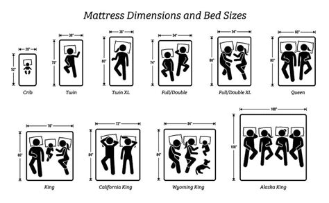 Bed Sizes   Updated 2019 Guide on Bed Size Dimensions ...