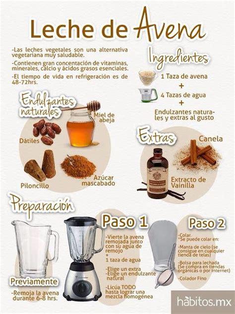 BENEFICIOS DE LA AVENA   SALUD   Recetas, Leche vegetal y ...