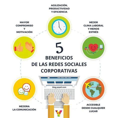 Beneficios de las Redes Sociales Corporativas.