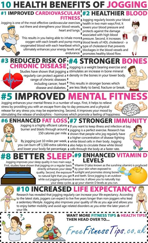 Best 25+ Jogging benefits ideas on Pinterest | How to ...