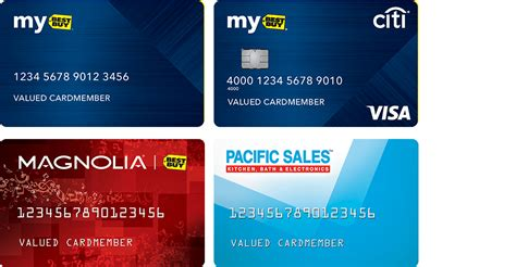 Best buy credit card citi login   All About Credit Cards