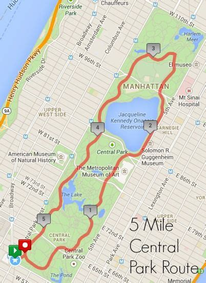 Best Central Park Running Routes | Running and other ...