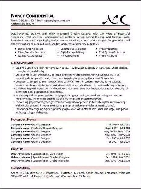 Best Resume Template Forbes | Functional resume template ...