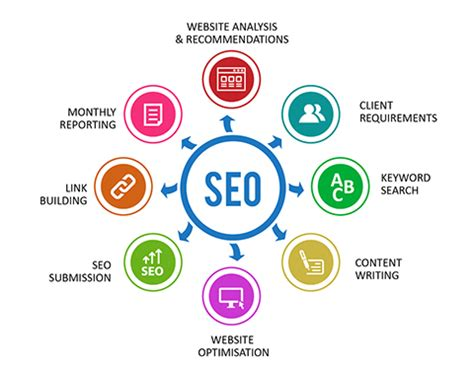 Best SEO Consultancy Company in Johannesburg, Search ...