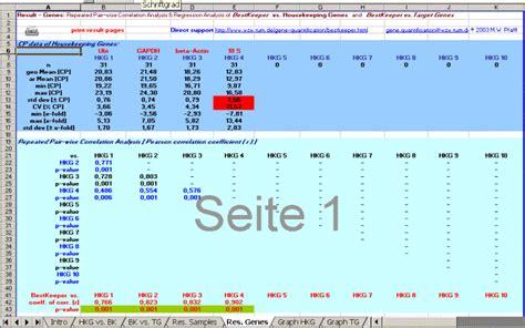 BestKeeeper Software   BioInformatics in kinetic PCR