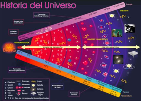 Big Bang 09/10/17
