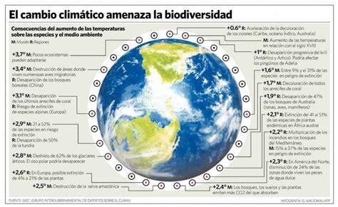 Biocursounam: Biodiversidad y adaptación al cambio climático