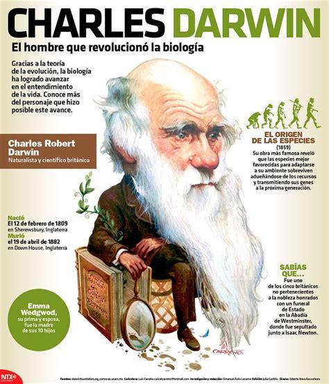 Biografia Charles Darwin Origen De Las Especies Charles