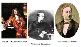 Biología 1M: Historia de la Biología celular
