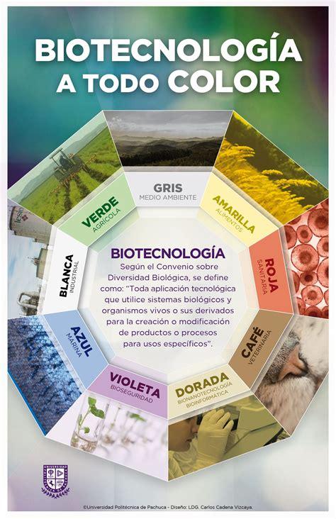 Biotecnología, color y sus aplicaciones #biotecnology # ...