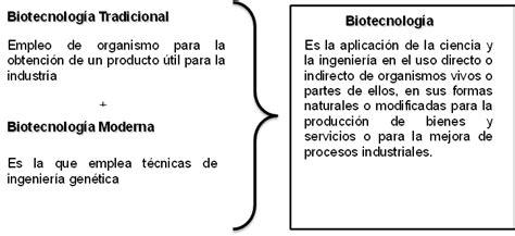 Biotecnologia: CONCLUSIÓN