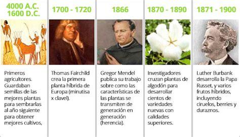 Biotecnología tradicional y moderna   ChileBIO
