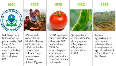 Biotecnología tradicional y moderna – ChileBIO