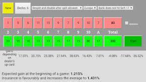 Blackjack Calculator English   Juegos del Azar