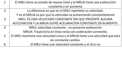 Blog de física: Diferencia entre MRU Y MRUA, Fuerza ...