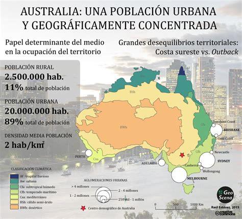 Blog de Solucions Geogràfiques: EL POBLAMIENTO DE ...