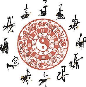 Blog de Tsukuyomi: ¿Qué signo del zodiaco chino eres?