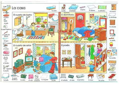 Blog di Spagnolo: La casa y los muebles  1A