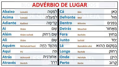 BLOG DO  HEBRAICO PARA TODOS : ADVÉRBIOS DE LUGAR