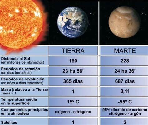 Blog sobre geología,meteorología,astronomía y ciencia ...