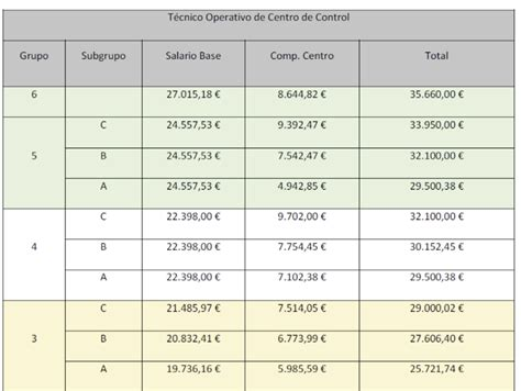 BOE.es   Documento BOE A 2020 4999