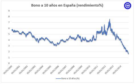 Bono a 10 años   Economipedia