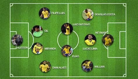 Brasil vs. Perú: la plantilla completa del  Scratch  vale ...