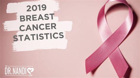 Breast Cancer Statistics 2019   Dr. Nandi   YouTube