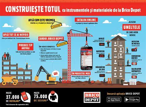 Brico Depot are aplicaţie mobilă   INFOGRAPHIC
