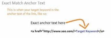 Building Penguin Proof Anchor Text Back linking Structure