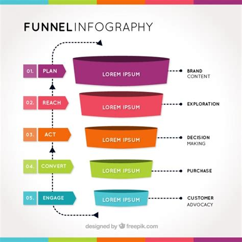 Business infographic template with funnel shaped | Free Vector