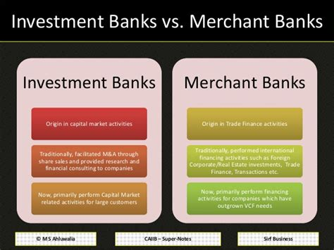 CAIIB Super Notes: Corporate Banking: Module B: Investment ...