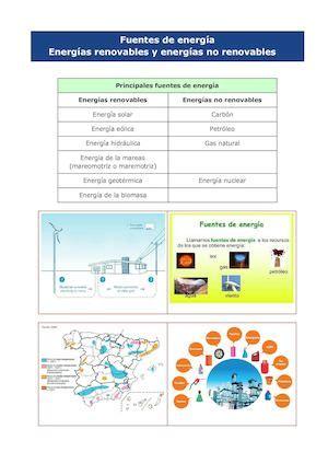 Calaméo   Fuentes de energía renovables y no renovables