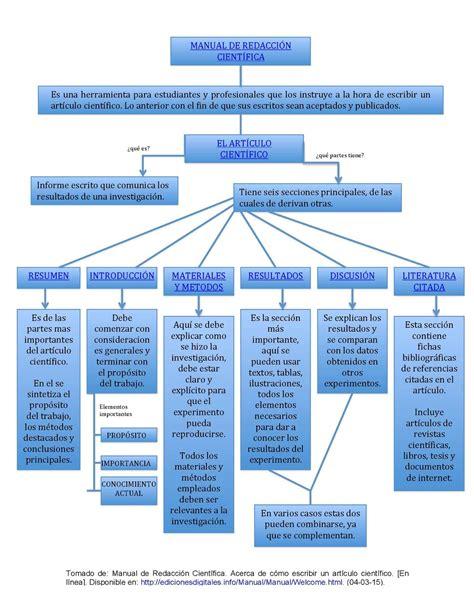 Calaméo   Mapa Conceptual Articulo Científico