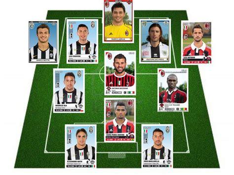 Calciomercato Milan e Juventus, quanti esuberi! Ecco la ...
